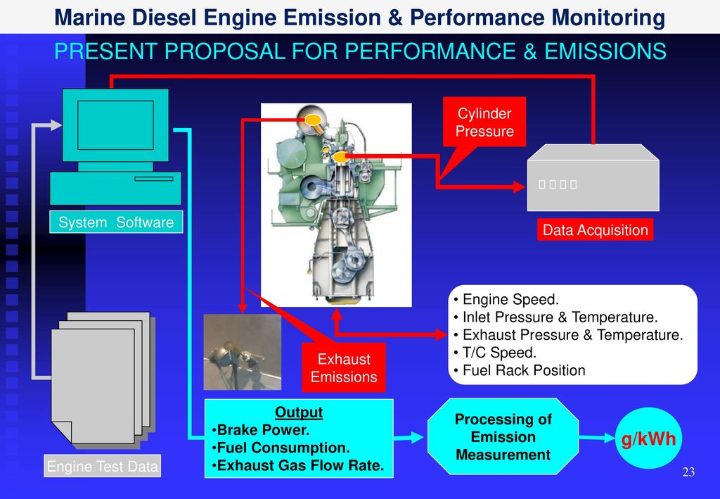 marine diesel engine emission  u0026 performance monitoring