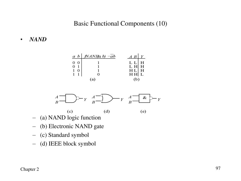 Chapter 1 number systems and codes ppt download 97 basic functional components buycottarizona Gallery