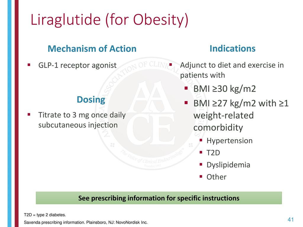 Weight Loss Medications - ppt download