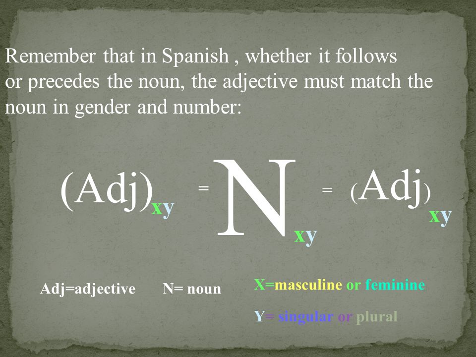 N (Adj) (Adj) xy xy xy Remember that in Spanish , whether it follows