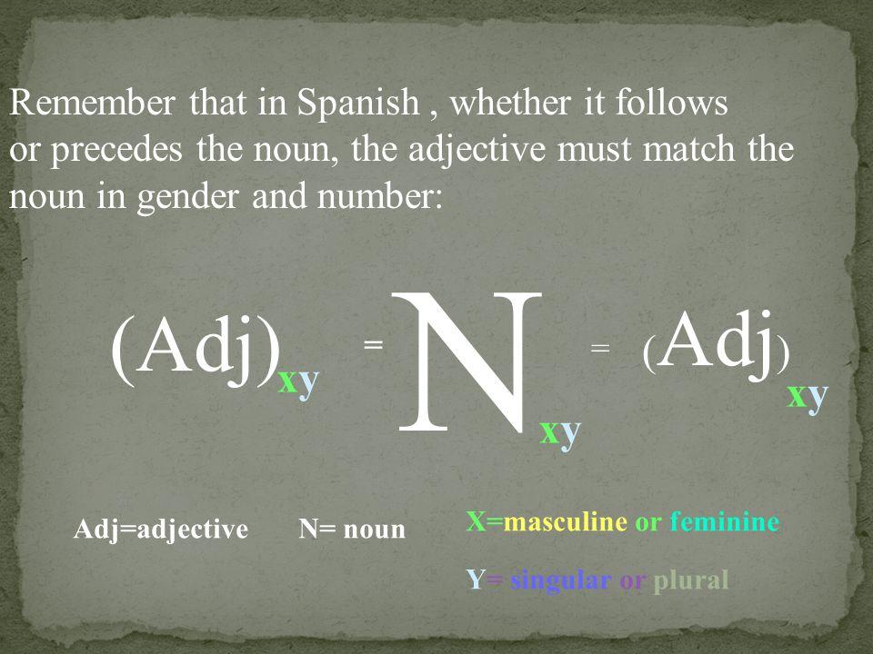 N (Adj) (Adj) xy xy xy Remember that in Spanish , whether it follows