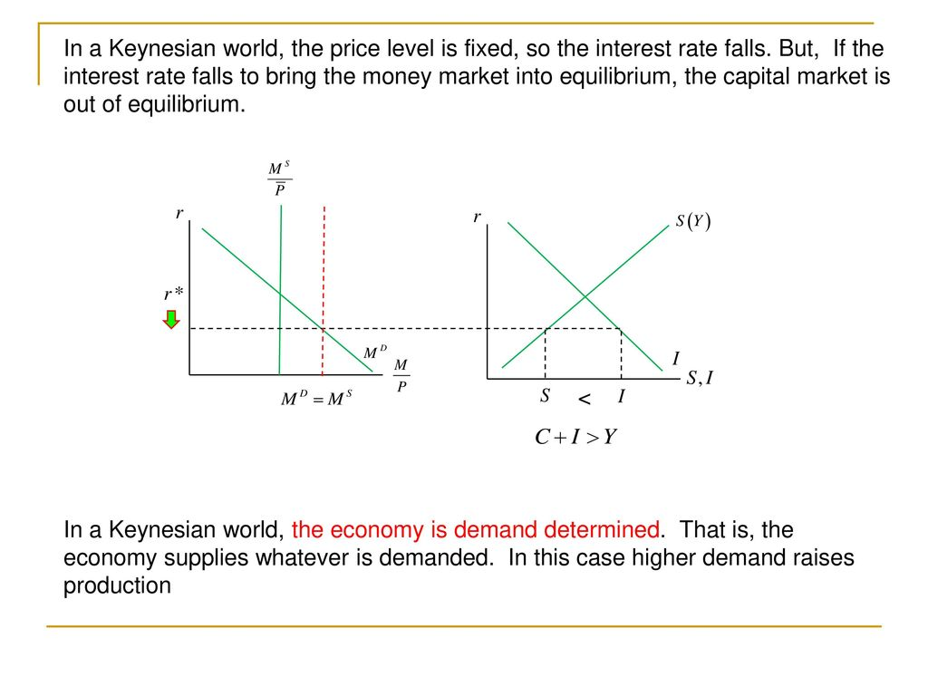 Fin 30220 macroeconomic analysis ppt download in a keynesian world the price level is fixed so the interest rate falls pooptronica
