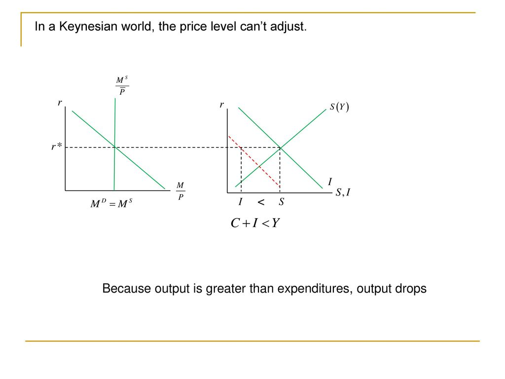 Fin 30220 macroeconomic analysis ppt download in a keynesian world the price level cant adjust pooptronica