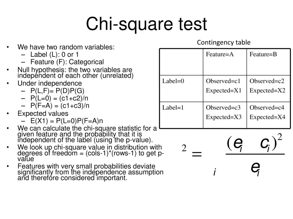 chi square test hr projects The chi-square test of independence is used to determine if there is a significant relationship between two nominal (categorical) variables.