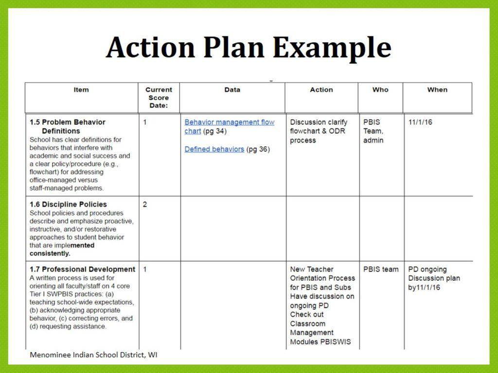 student action plan template   datariouruguay