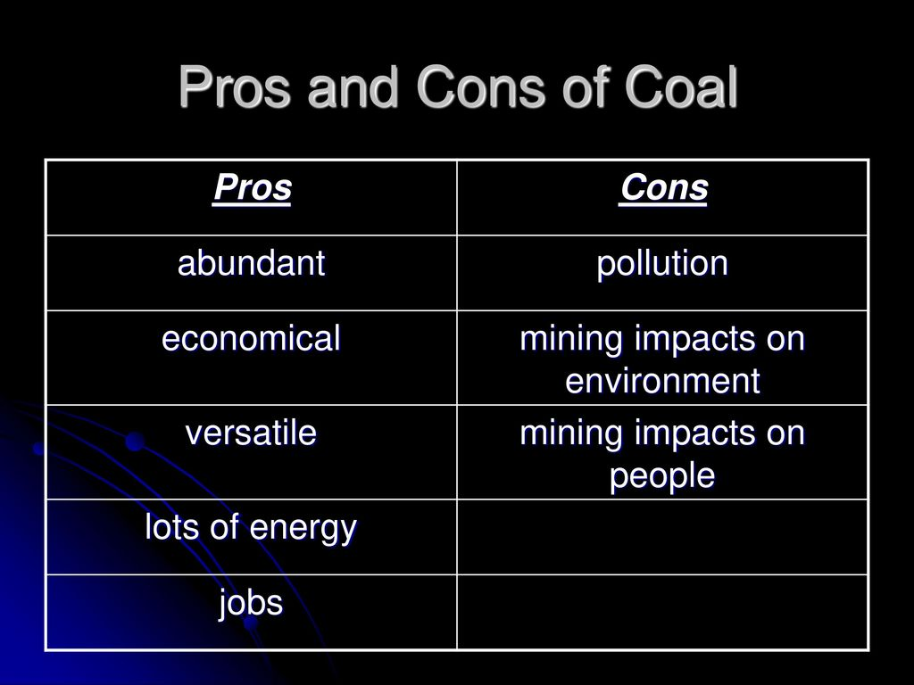 the pros and cons of using coals The cons of strip mining 1 bad for the environment strip mining can have unwanted effects on the natural ecosystem of the area where the mining is taking place.