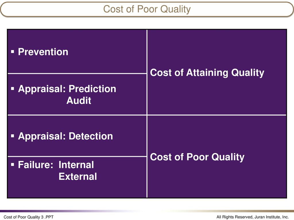 poor quality costs thesis In the earlier post i have discussed about cost of poor quality in apparel industryif you missed that post read it here i have visited many readymade garment manufacturers and worked on quality improvement projects with numerous companies.