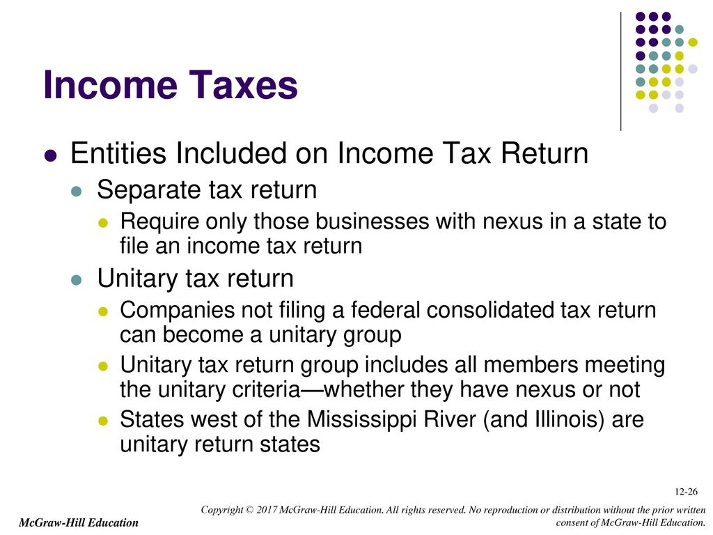 Chapter 12 state and local taxes ppt download income taxes entities included on income tax return sciox Choice Image
