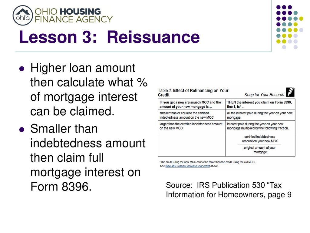 Presented by cleo evans ppt download lesson 3 reissuance higher loan amount then calculate what of mortgage interest can be xflitez Choice Image
