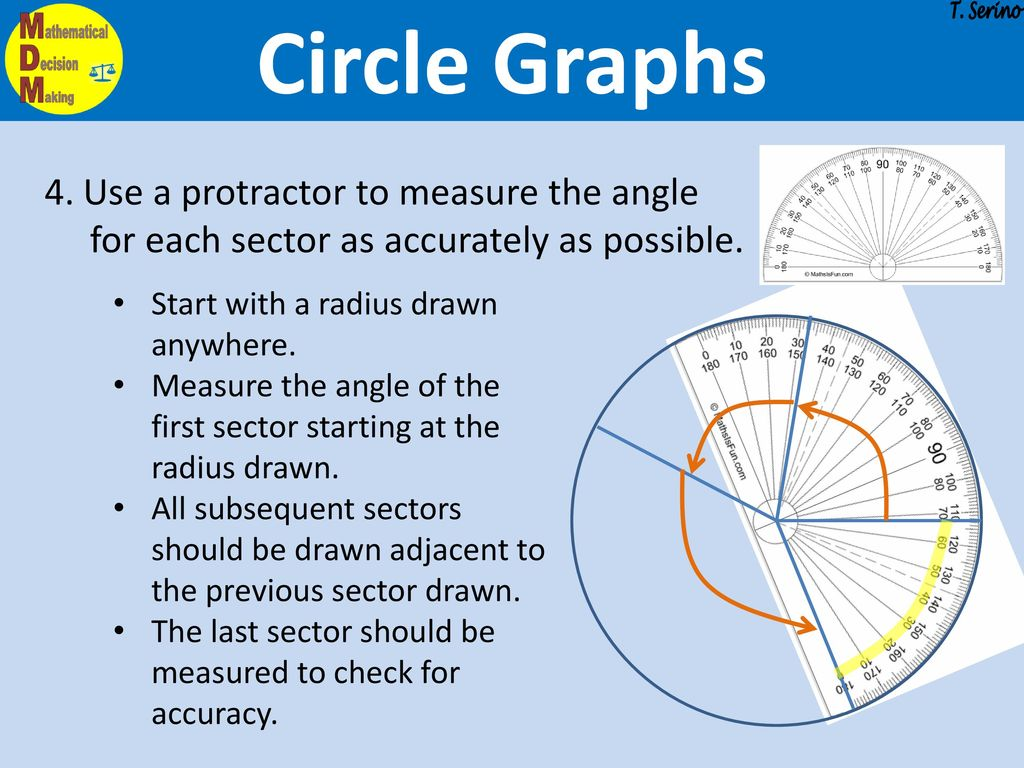 Probability statistics circle graphs pie charts ppt download circle graphs use a protractor to measure the angle nvjuhfo Images