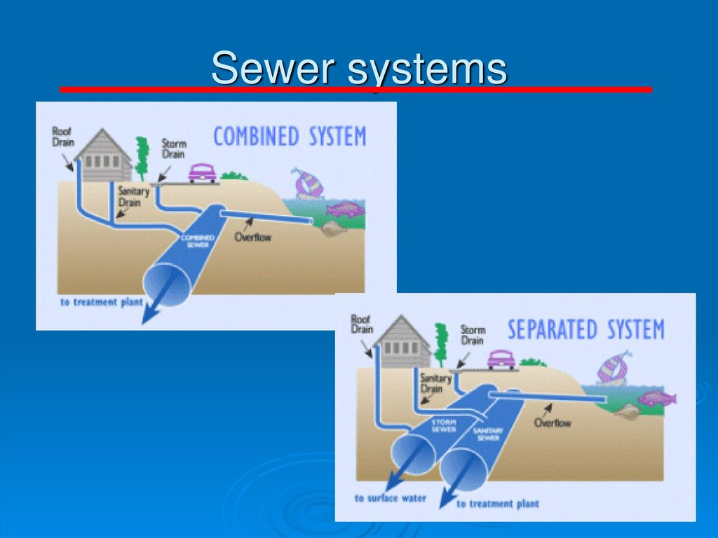 Wastewater Collection Ppt Video Online Download