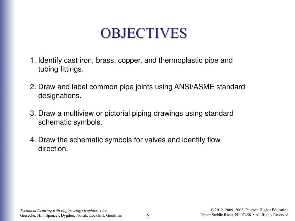 Piping drawings c h a p t e r t w e n t y o n e ppt download 2 objectives 1 biocorpaavc Choice Image