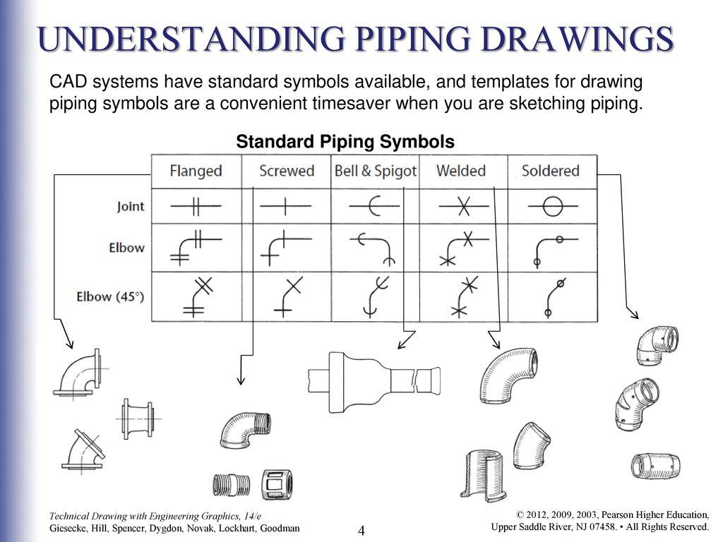 piping drawings c h a p t e r t w e n t y o n e ppt