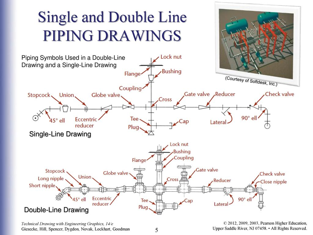 how to draw double lines in visio