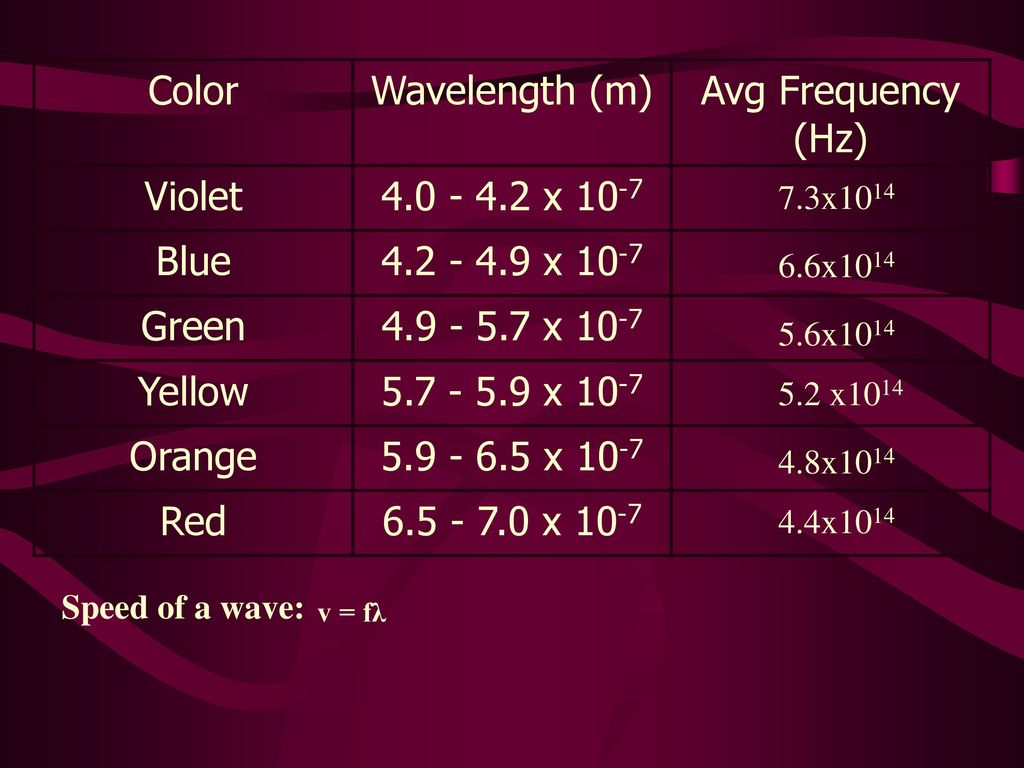 Hid color chart 55w choice image free any chart examples hid color chart 55w image collections free any chart examples hid color chart 55w image collections nvjuhfo Choice Image