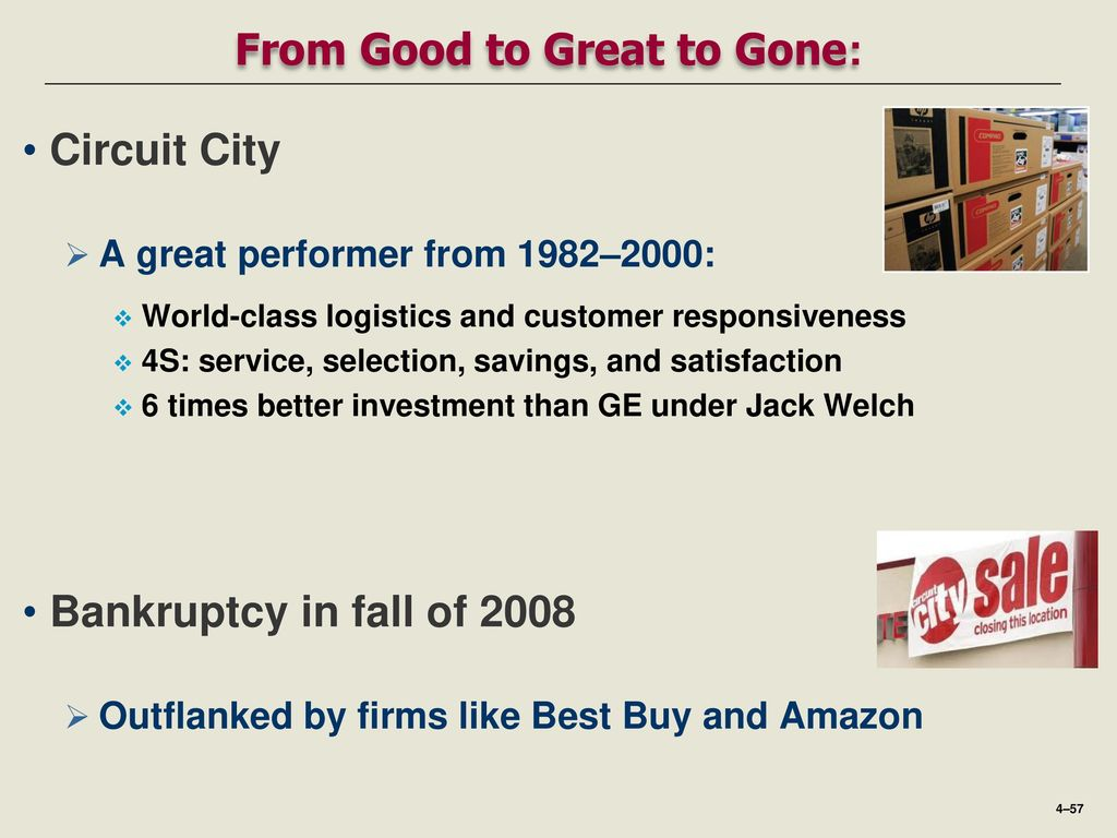 the fall of circuit city store swot analysis Related articles company overview // circuit city stores inc swot analysisapr2007, p4  an overview of circuit city stores inc (circuit city), an electronics retailer offering personal electronic products such as audio and video systems, cameras, computers, toys and telephone equipment, is presented.