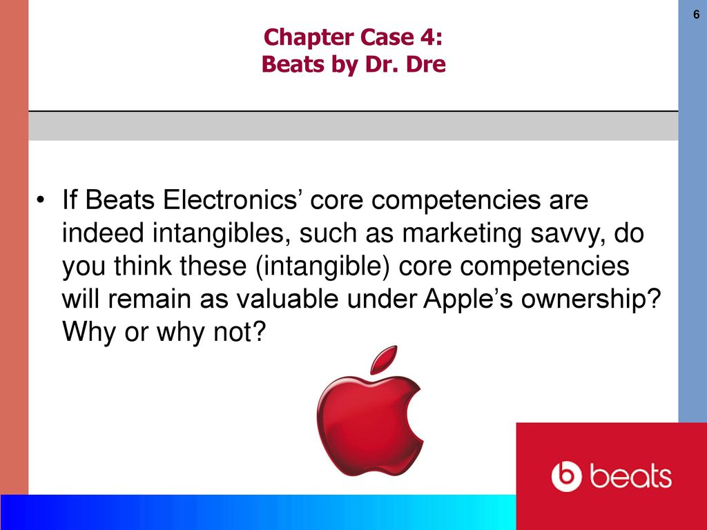 Core-Competencies Of Apple | What Makes Apple Super Successful