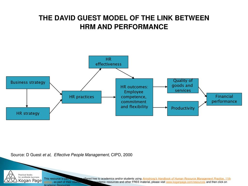 "david guest hrm model His words, ""the new hrm model is composed of policies that promote mutuality – mutual goals, mutual influence, mutual respect, mutual rewards, and mutual responsibility."