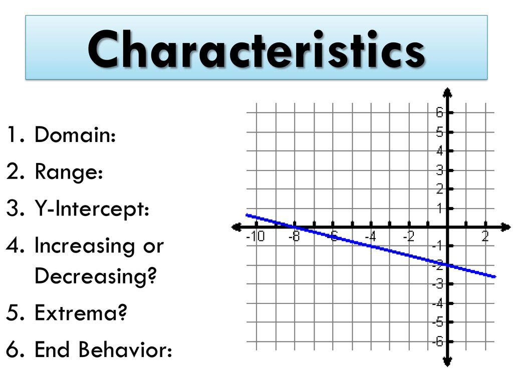 Warm up write the equation in vertex form of the quadratic equation 4 characteristics falaconquin