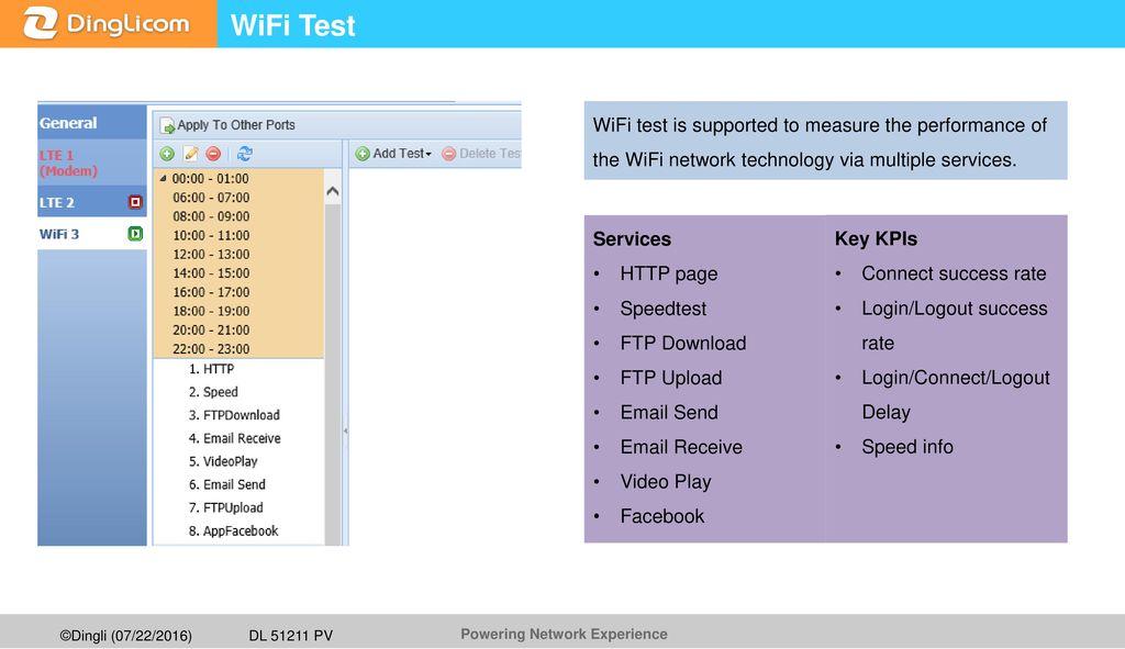 honesty broadband login