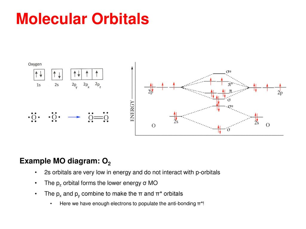 Molecular orbital diagram o2 choice image diagram design ideas emphasizing the chemistry in space science ppt download 19 molecular orbitals example mo diagram o2 pooptronica pooptronica Gallery