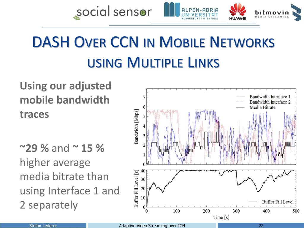 DASH Over CCN in Mobile Networks using Multiple Links