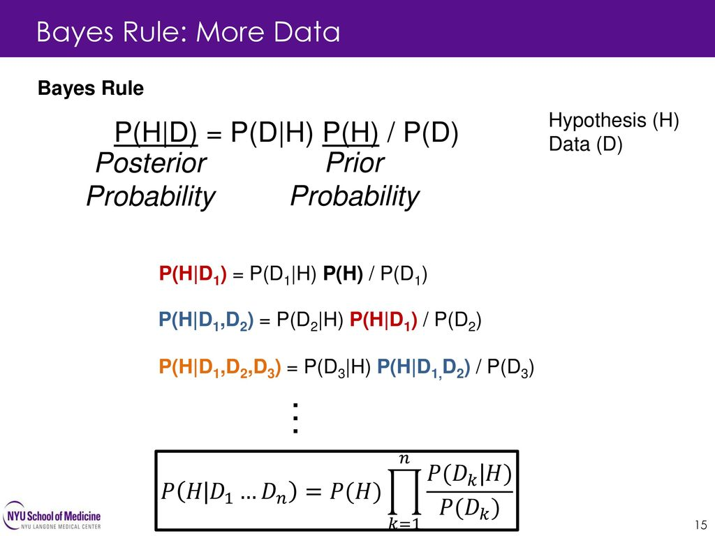 … Bayes Rule: More Data P(H|D) = P(D|H) P(H) / P(D) Posterior Prior