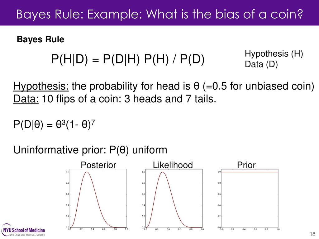 Bayes Rule: Example: What is the bias of a coin