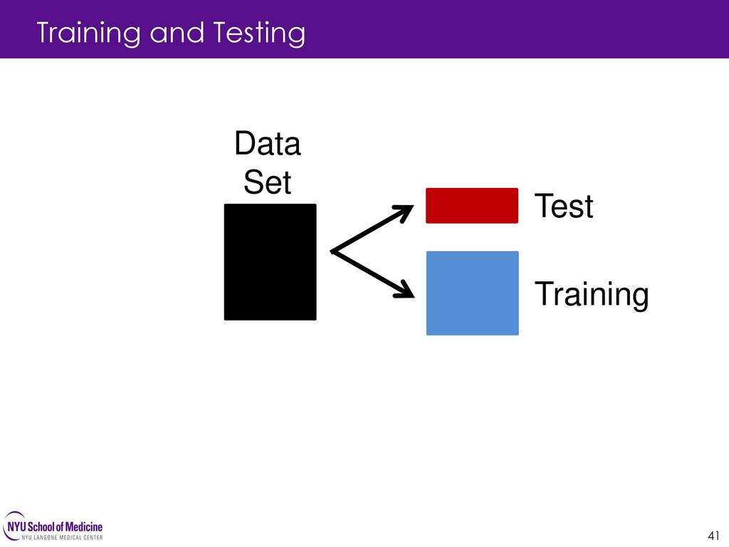Training and Testing Data Set Test Training