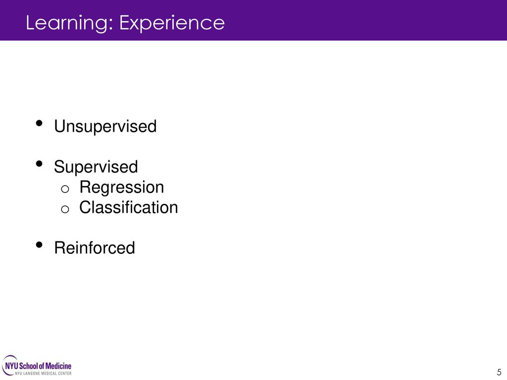 Learning: Experience Unsupervised Supervised Regression Classification