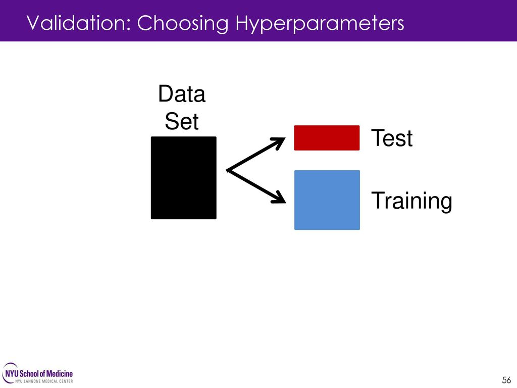 Validation: Choosing Hyperparameters