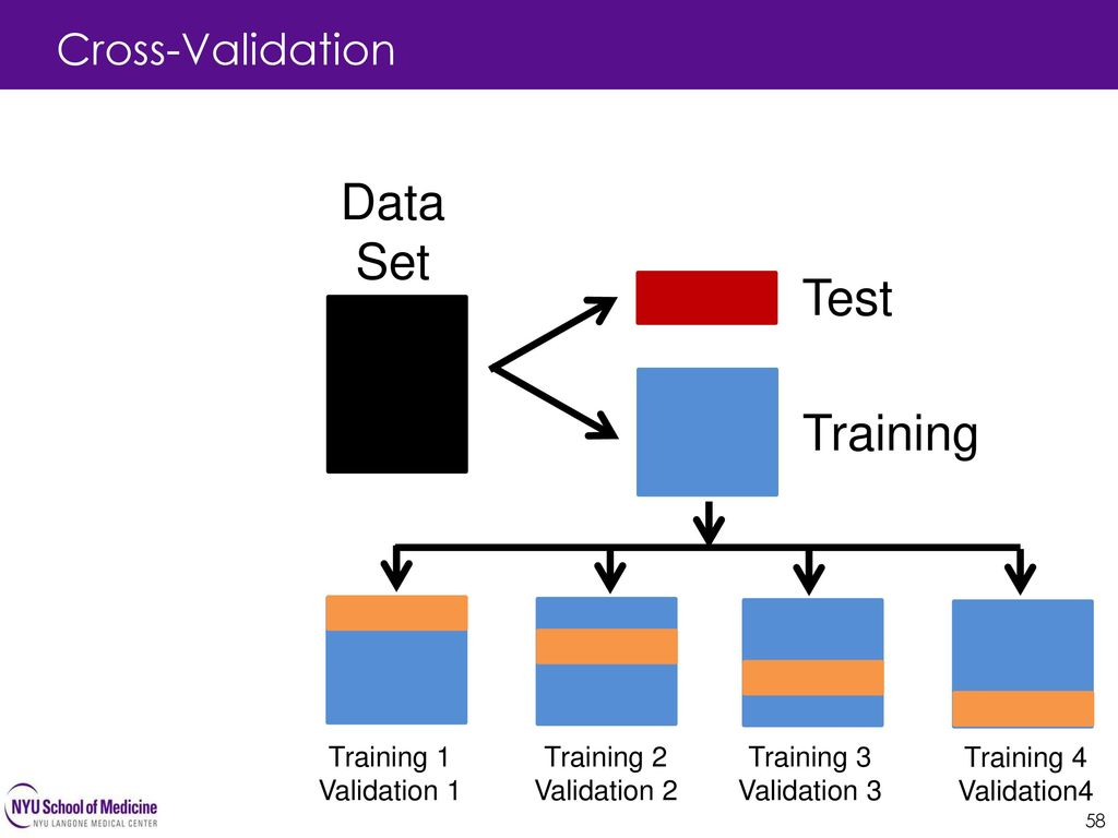 Data Set Test Training Cross-Validation Training 1 Validation 1
