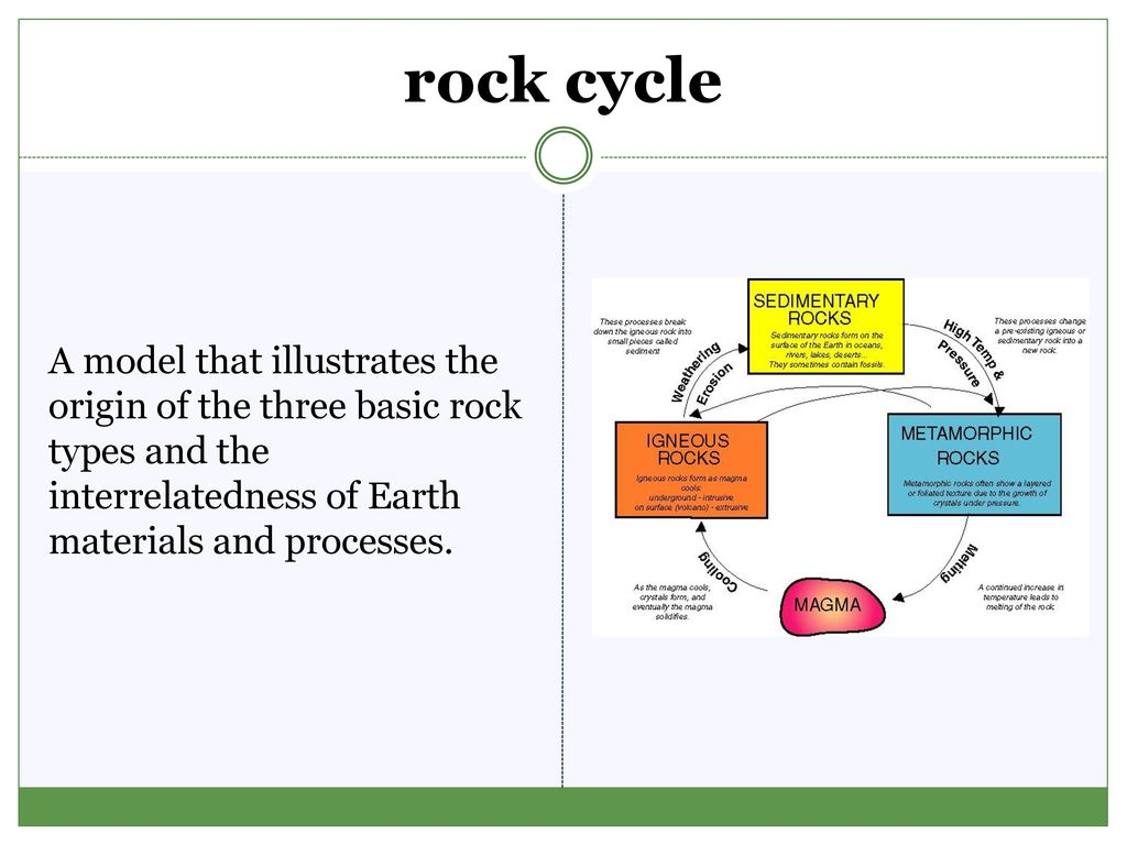 The rock cycle ppt download 8 rock cycle a model that illustrates the origin of the three basic rock types and the interrelatedness of earth materials and processes pooptronica