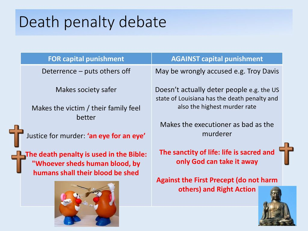 a debate of the death penalty essay Death penalty debate essay - writing a custom paper is work through lots of stages modify the way you cope with your homework with our professional service instead of concerning about essay writing get the necessary help here.