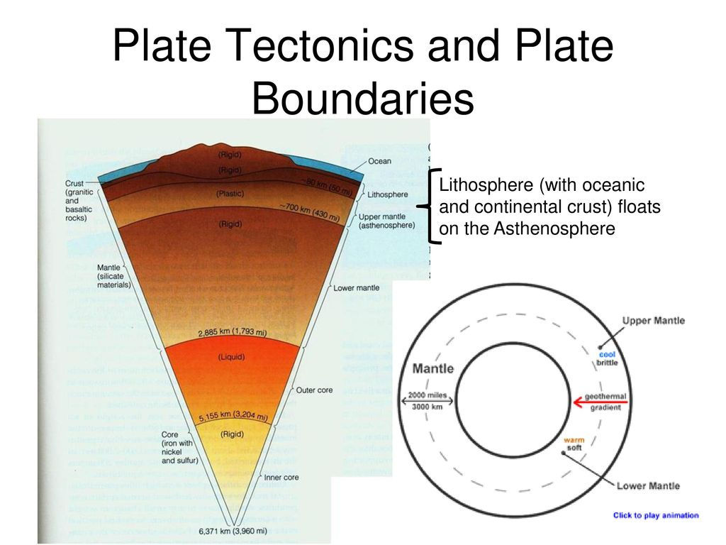 Plate tectonics and plate boundaries ppt download plate tectonics and plate boundaries pooptronica