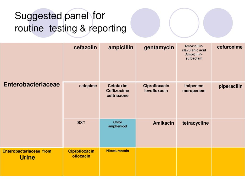 tetracycline proficiency test