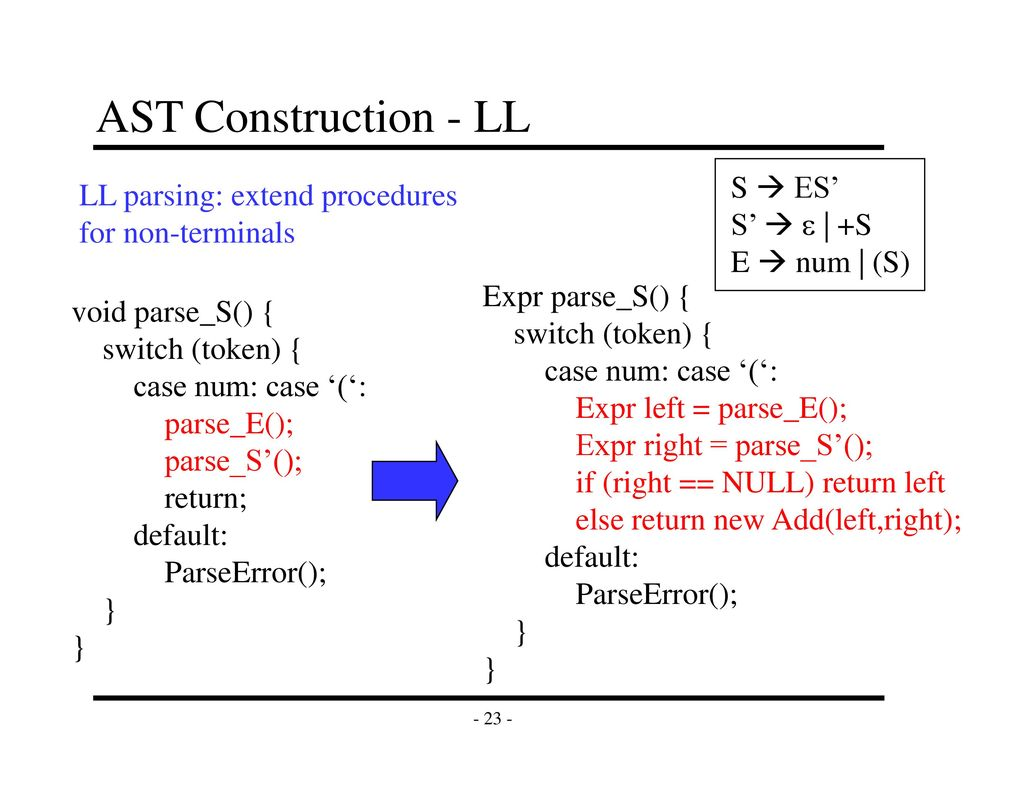 Announcementsreading ppt download ast construction lr we again need to add code for explicit ast construction ast buycottarizona Choice Image