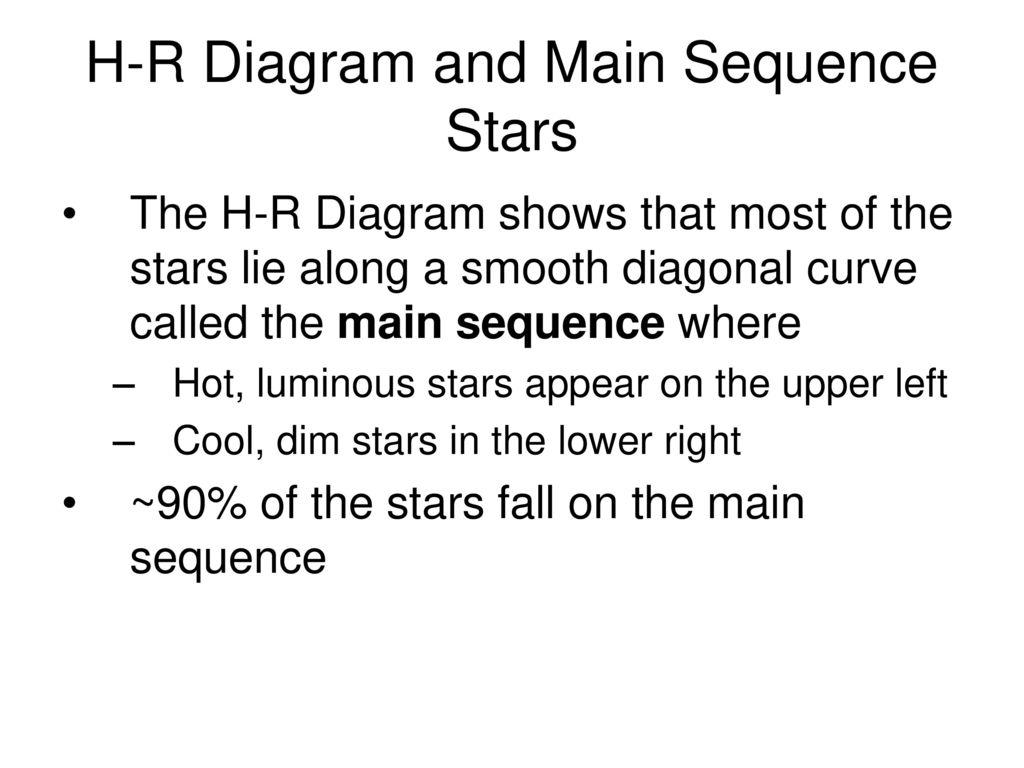 Stellar evolution lab ppt download 4 h r pooptronica
