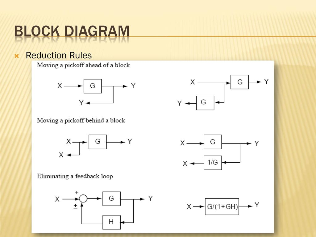 block diagram and signal flow graph block diagram reduction examples and solutions #15
