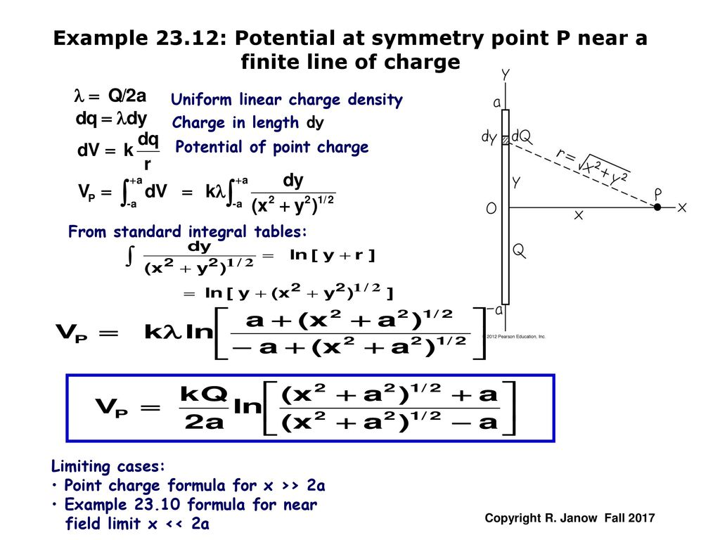 electric charges and fields class 12 notes pdf