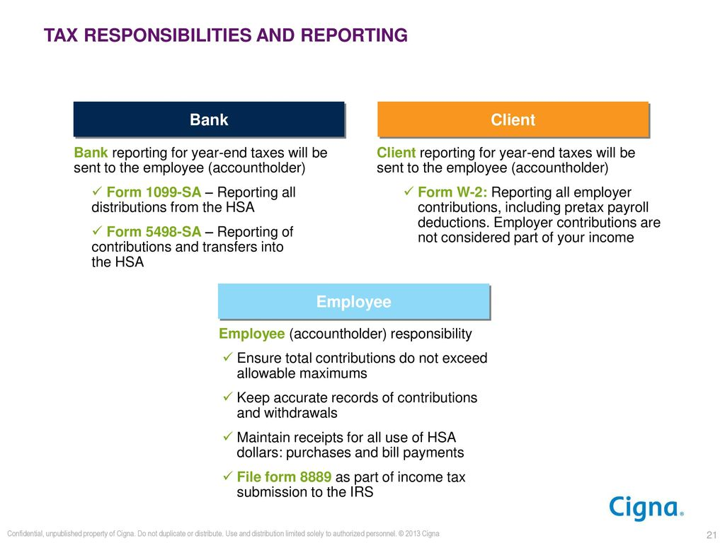 Your cigna choice fund health savings account ppt download 21 tax responsibilities and reporting falaconquin