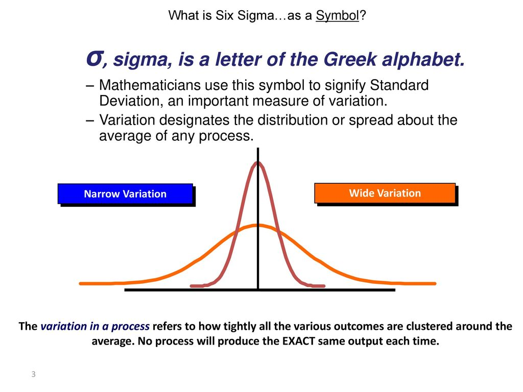 Six sigma symbols roomba error 2 maax shower parts define phase understanding six sigma ppt download what is six sigmae280a6as a symbol 12402378 six sigma symbols six sigma symbols biocorpaavc