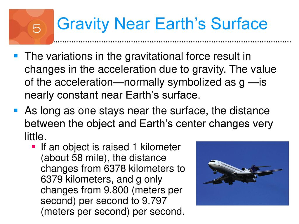 variation of acceleration due to gravity Build and increase your knowledge of gravitation with interactive physics from  syvum.