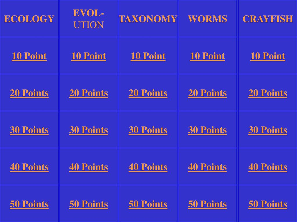 Famous template for jeopardy pictures inspiration documentation instructions for using this template ppt download alramifo Gallery