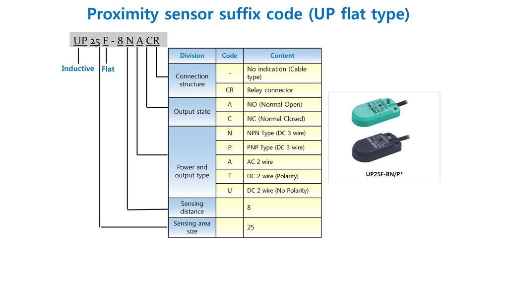Beautiful 2wire Proximity Sensor Vignette - Schematic Diagram Series ...