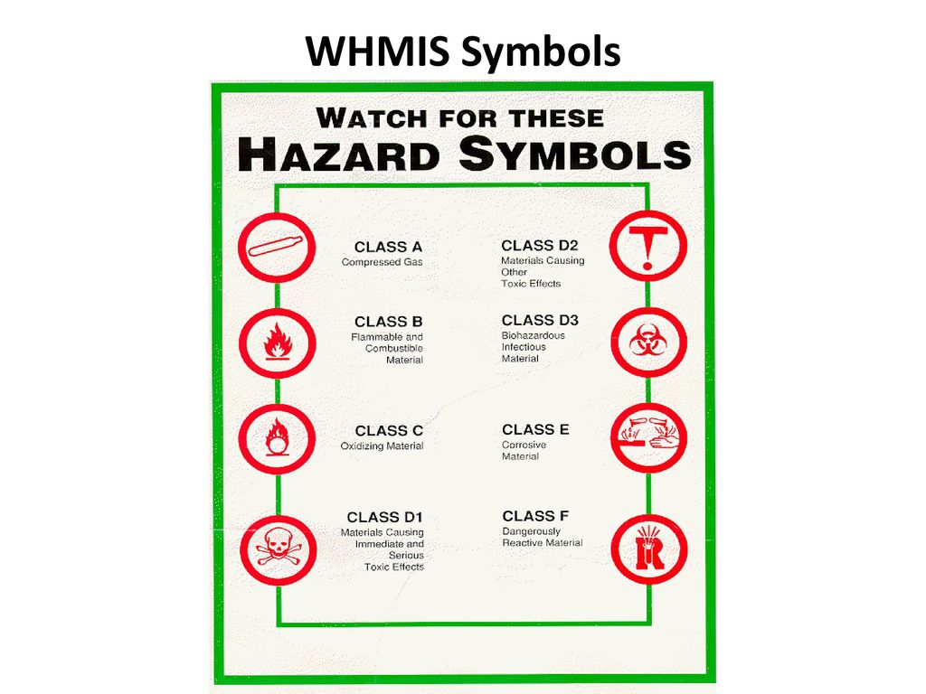 Whmis signs and symbols image collections symbol and sign ideas examples of whmis symbols image collections symbol and sign ideas whmis symbols chart choice image symbol buycottarizona