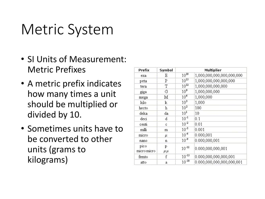 13 measurement and scientific notation ppt download metric system si units of measurement metric prefixes nvjuhfo Image collections