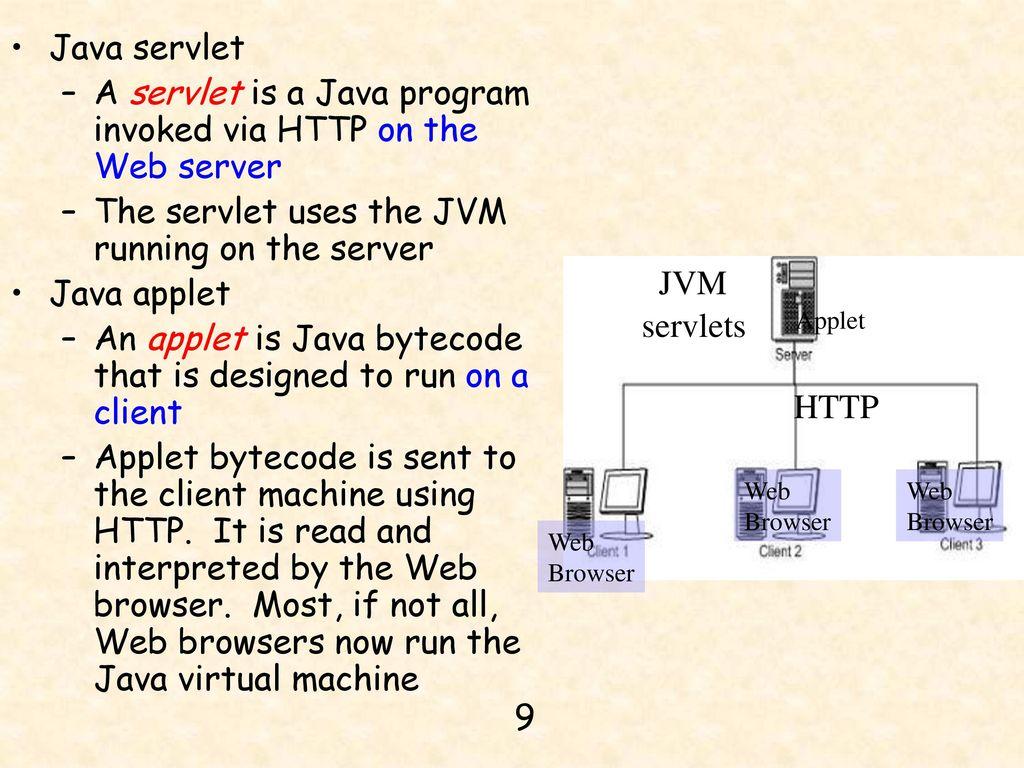 Chapter 14 jdbc java server pages and mysql ppt download a servlet is a java program invoked via http on the web server baditri Gallery