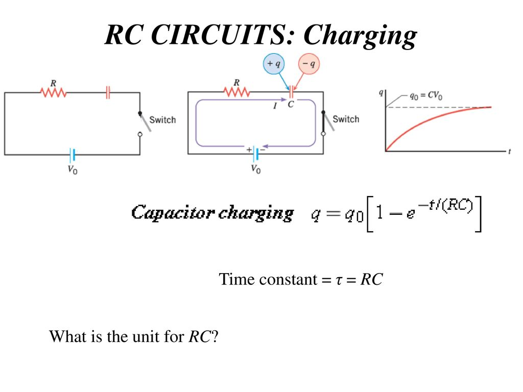 R C Time Constant Circuit Diagram Auto Electrical Wiring Fileseries Rc Capacitor Voltagesvg Wikimedia Commons Circuits Charging U03c4 What
