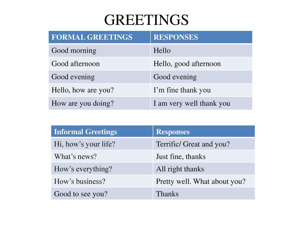 Greetings formal greetings responses good morning hello good greetings formal greetings responses good morning hello good afternoon m4hsunfo Choice Image